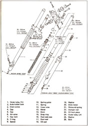 1982 Suzuki RM250 Fork Rebuild Instructions Download