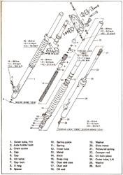 1982-Suzuki-RM250-Fork-Rebuild-Instructions