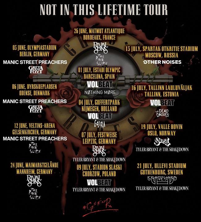 Guns N Roses Support Bands Announced For 2018 European