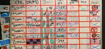 Deftones 'Ohms' Visual Tracklist – New ALBUM / SONG / VIDEO 2020