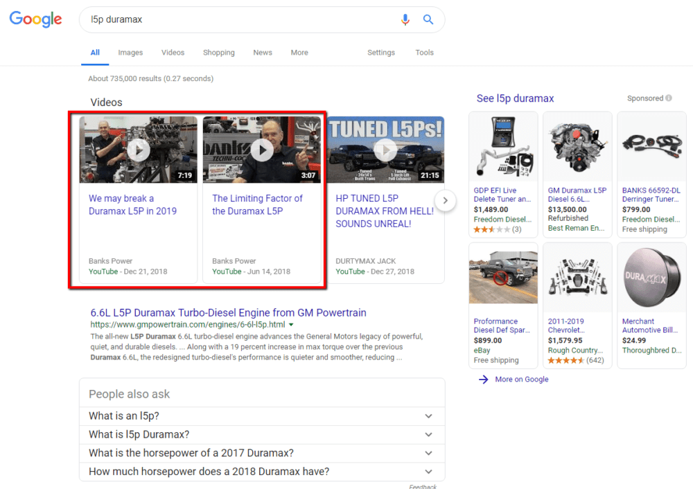 Ultimate Aftermarket Automotive eCommerce Guide to Build a