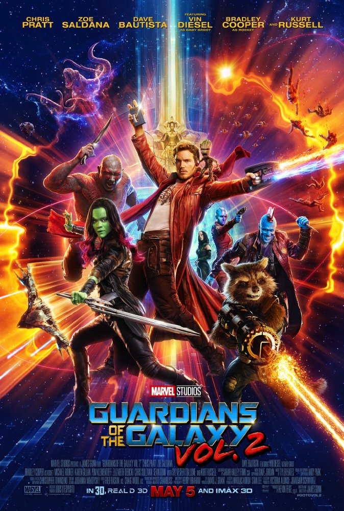 Guardians of the Galaxy Vol. 2 2017 Movie Free Download
