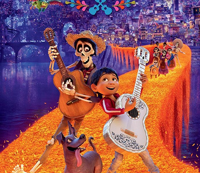 Coco 2017 Full Movie Free Download