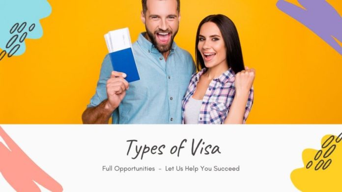 Types of Visa and Get Student Visa of the UK