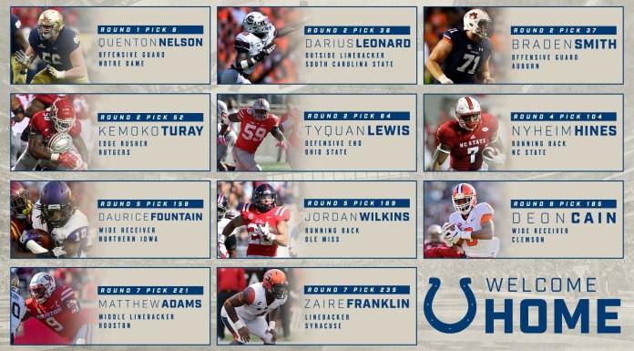 via Colts.com