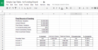 A Simple Capitalization Table | The Full Ratchet