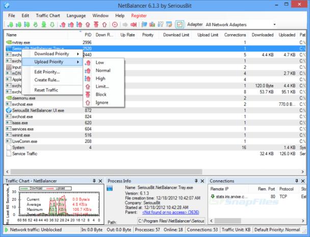 NetBalancer 10.3.2.2806 Crack + Activation Code [Latest]