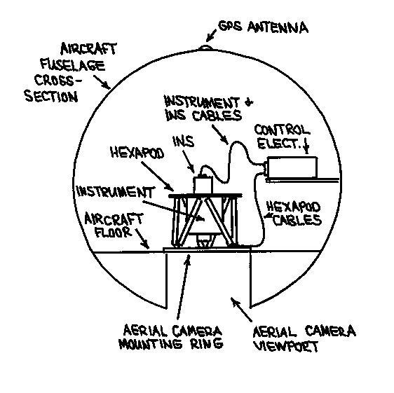 component diagram software development