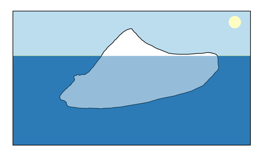 Draw an iceberg and see how it will float - for science AND fun!