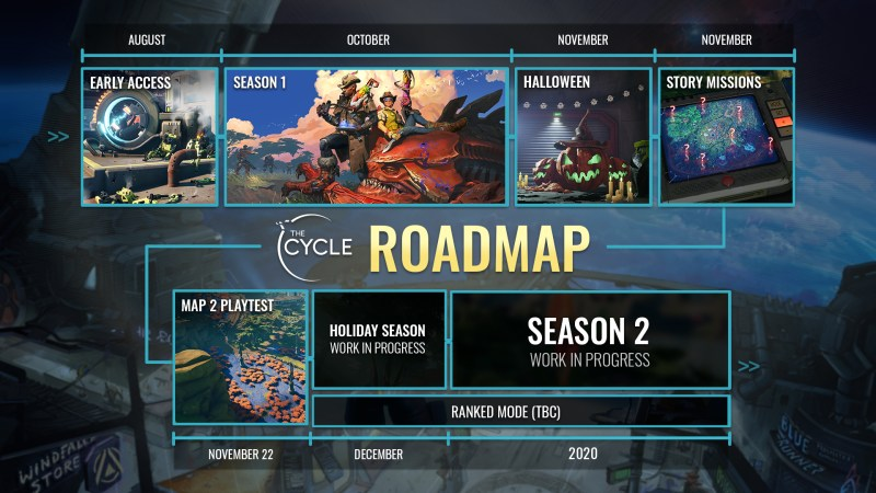 YAGER The Cycle roadmap