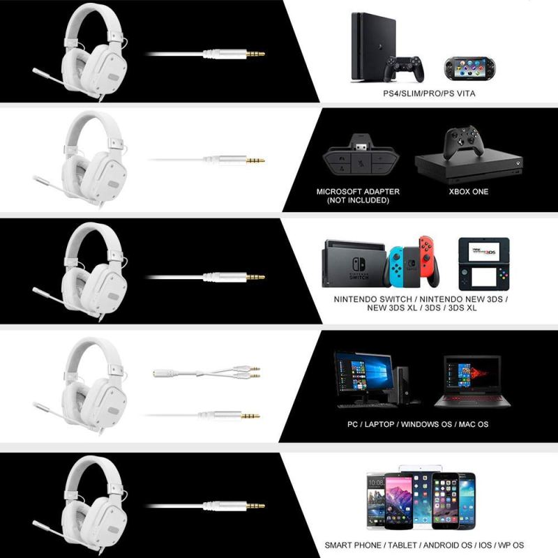 Multi-platform headset, showing all platforms compatiable with the Snowwolf