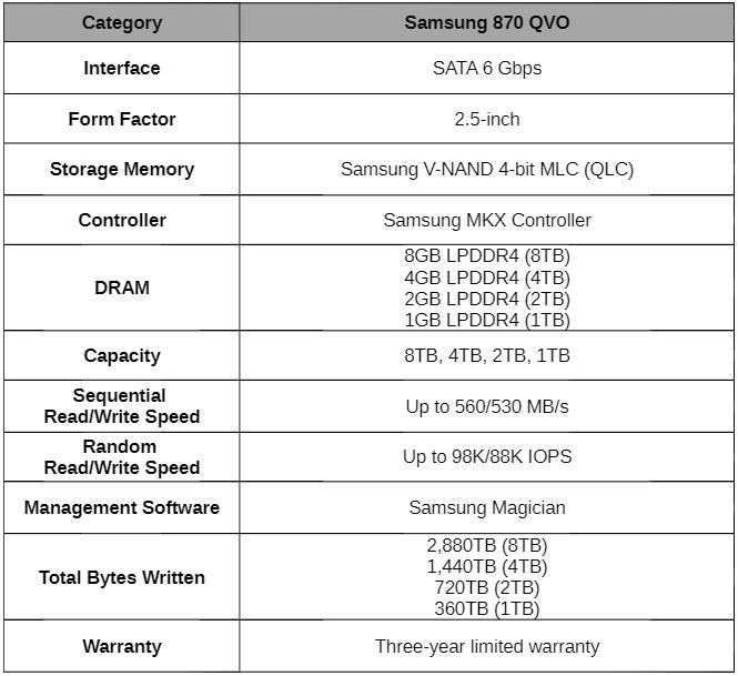 Samsung 870 QVO SSD Key Specs