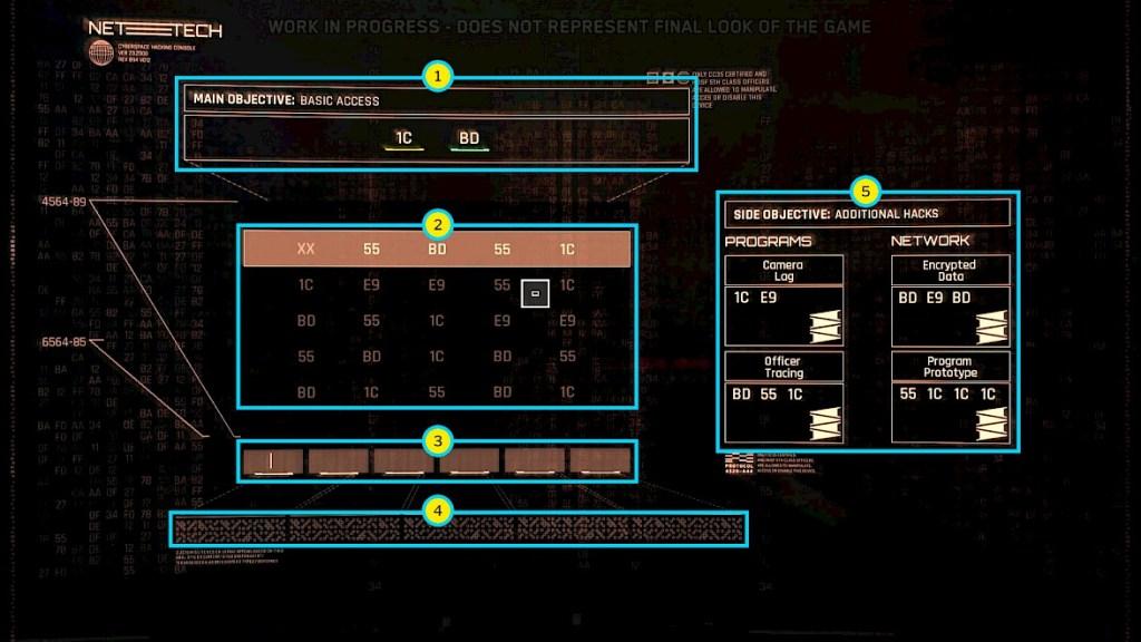 Cyberpunk 2077 Hacking Gameplay