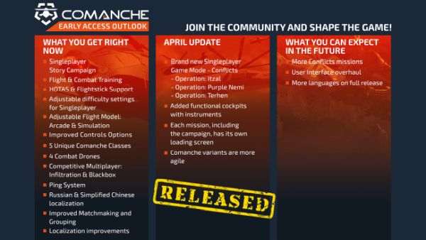 Comanche Conflicts early access outlook