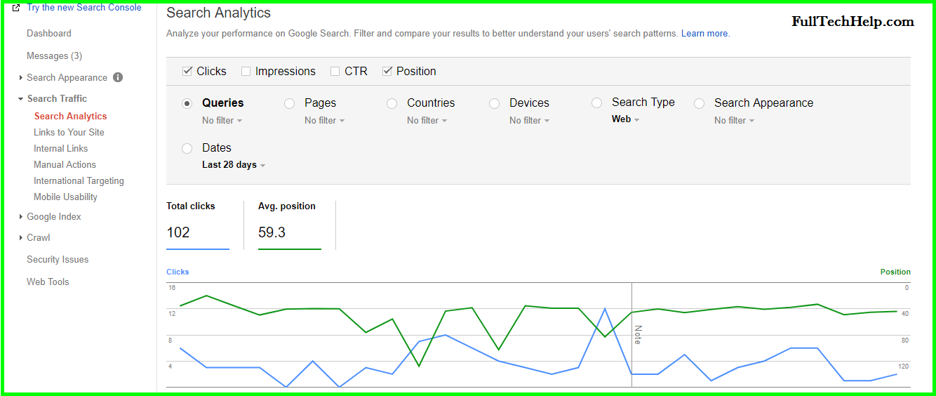 Google Search Console : Search Analytics