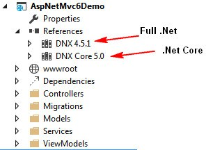 What Makes ASP.NET MVC 6 More Outstanding 3