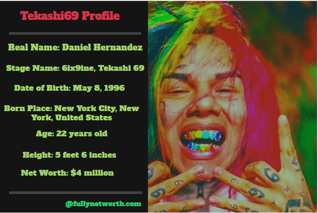 Tekashi69 Net Worth: 5 Interesting Facts You Should Know