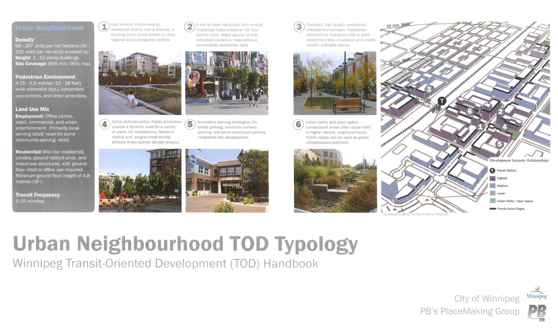 Transit-Oriented Development – Fulton Grove