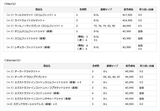 ユニクロ「+J(プラスジェイ)」アイテム詳細情報