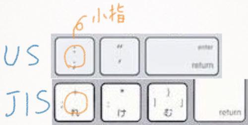 MacBook Air キーボード JIS US 配列 違い メリット デメリット