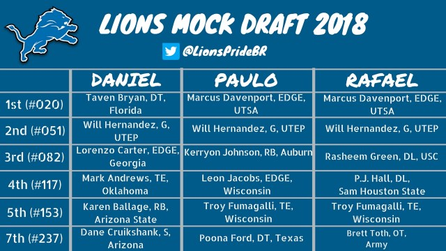 mock draft lions 2018