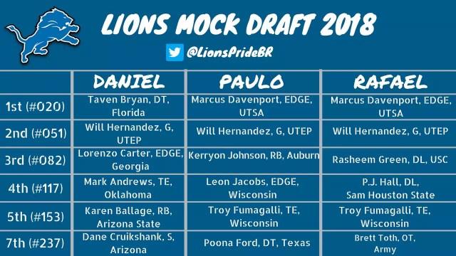 mock draft lions 2018