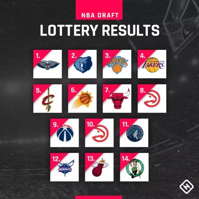 resultado da loteria da NBA 2019