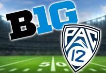 Big 10 e Pac-12 anunciaram que não jogarão mais a temporada do college football em 2020