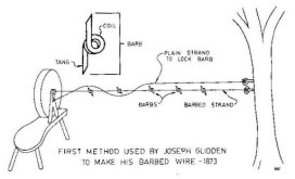 making barbed wire