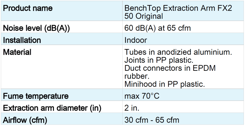 BenchTop Extraction Arm Product Chart