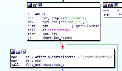 Step_2_API