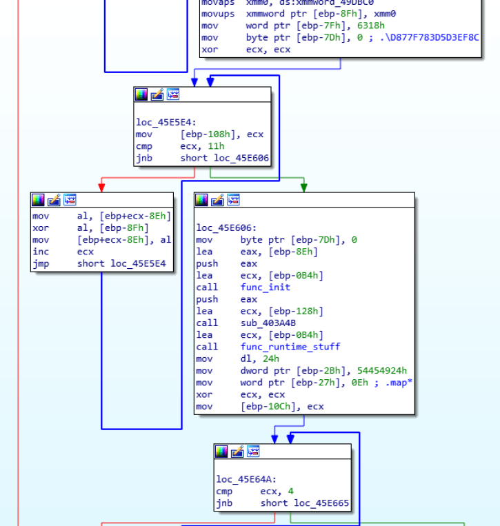 map file