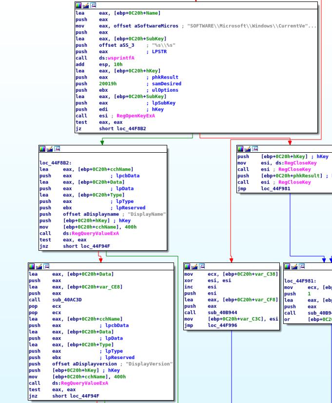 vidar_software_list