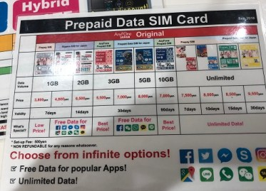 Price list at AnyFone