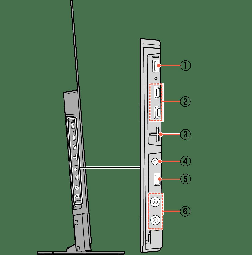 6020シリーズ|電子マニュアル|船井電機株式会社