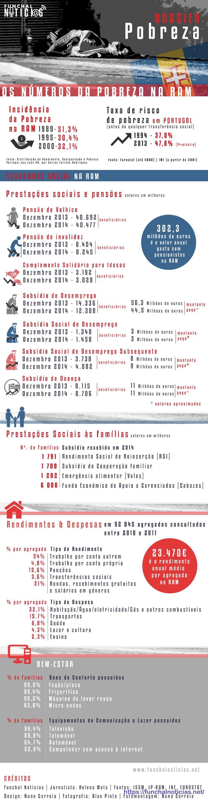 infografia---pobreza-final