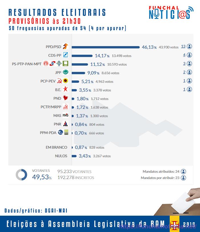 Resultados2-infografico
