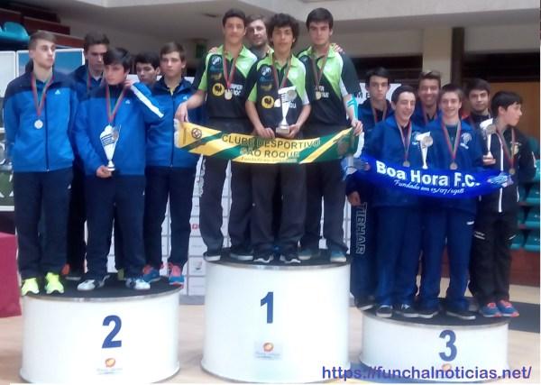 atmm-podio_equipas_jun_masc