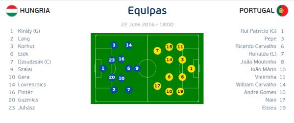 equipas-hungria-portugal