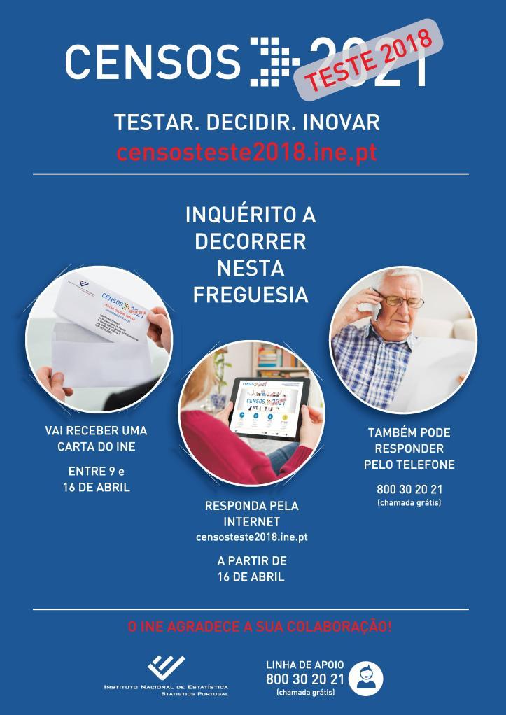 Censos Funchal 2021