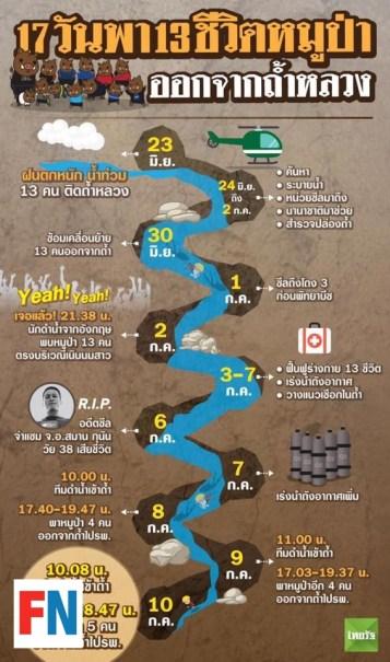 caverna Tailandia 23