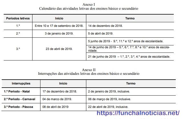 Veja aqui o calendário escolar para a Madeira hoje publicado