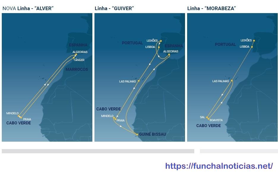 Grupo Sousa implementa nova rota comercial em Cabo Verde a partir de Outubro