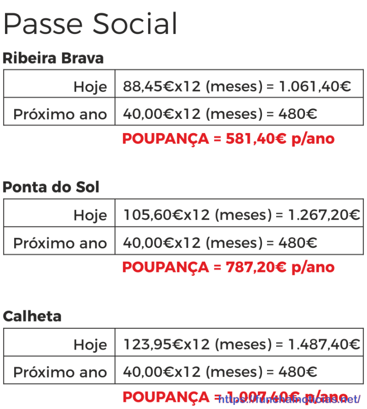 passes_comparacao (1)
