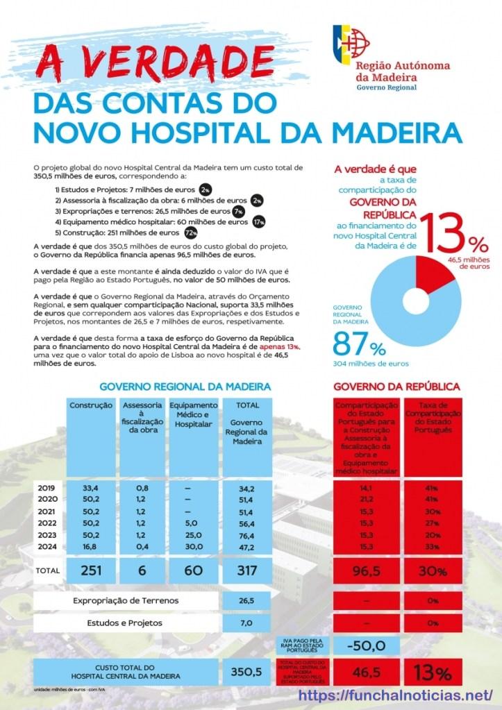 pub-vicepresidencia-hospital