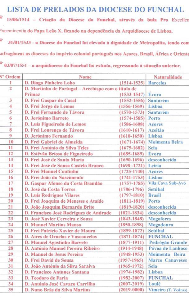 Estepilha! Dúvida histórica: D. Nuno Brás é o 33.º ou o 35.º bispo do Funchal?