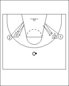 Denial to the Wings Drill Diagram 1