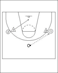 Denial to the Wings Drill Diagram 2