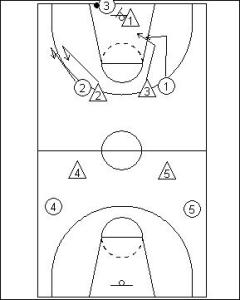 1-2-2 Full Court Zone Press Diagram 2