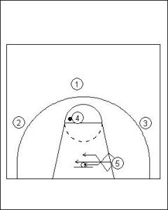 UCLA Offense Series Example 1 Diagram 3